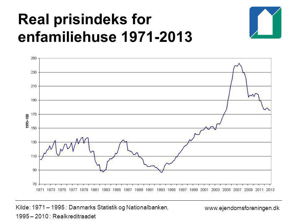 Real prisindeks for enfamiliehuse 1971-2013