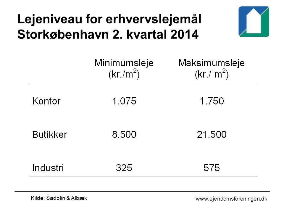Lejeniveau for erhvervslejemål Storkøbenhavn 2. kvartal 2014