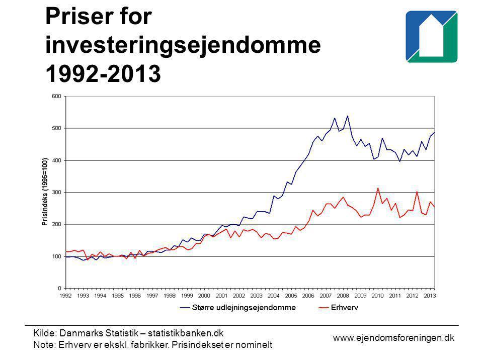 Priser for investeringsejendomme 1992-2013