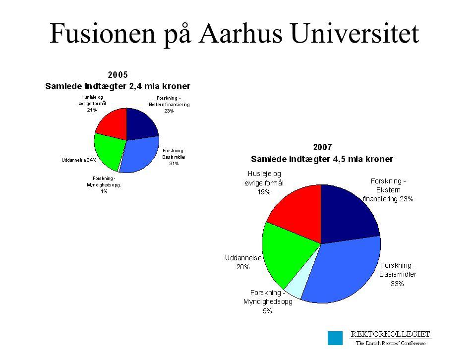Fusionen på Aarhus Universitet