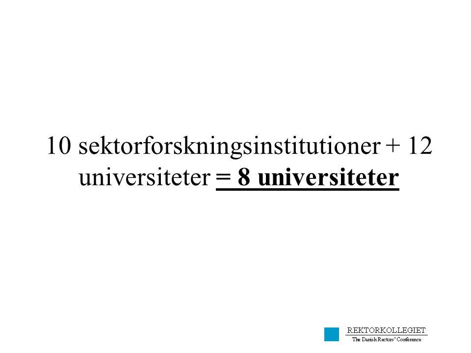 10 sektorforskningsinstitutioner + 12 universiteter = 8 universiteter