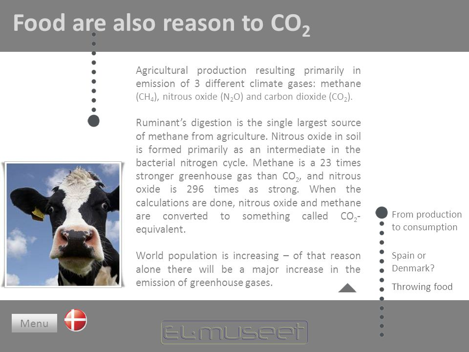 Food are also reason to CO2