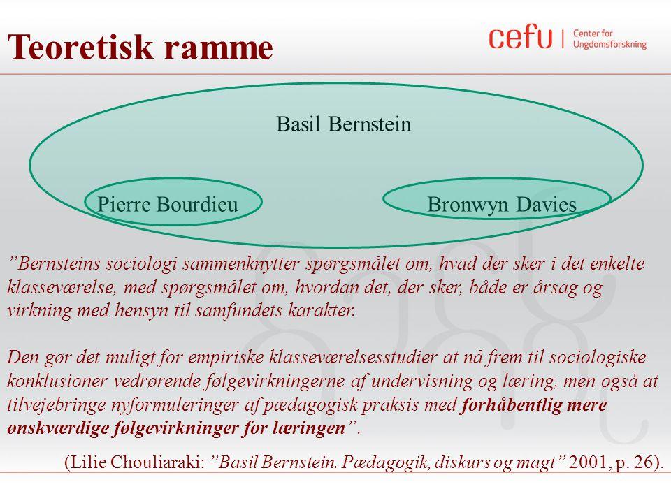 Teoretisk ramme Basil Bernstein Pierre Bourdieu Bronwyn Davies