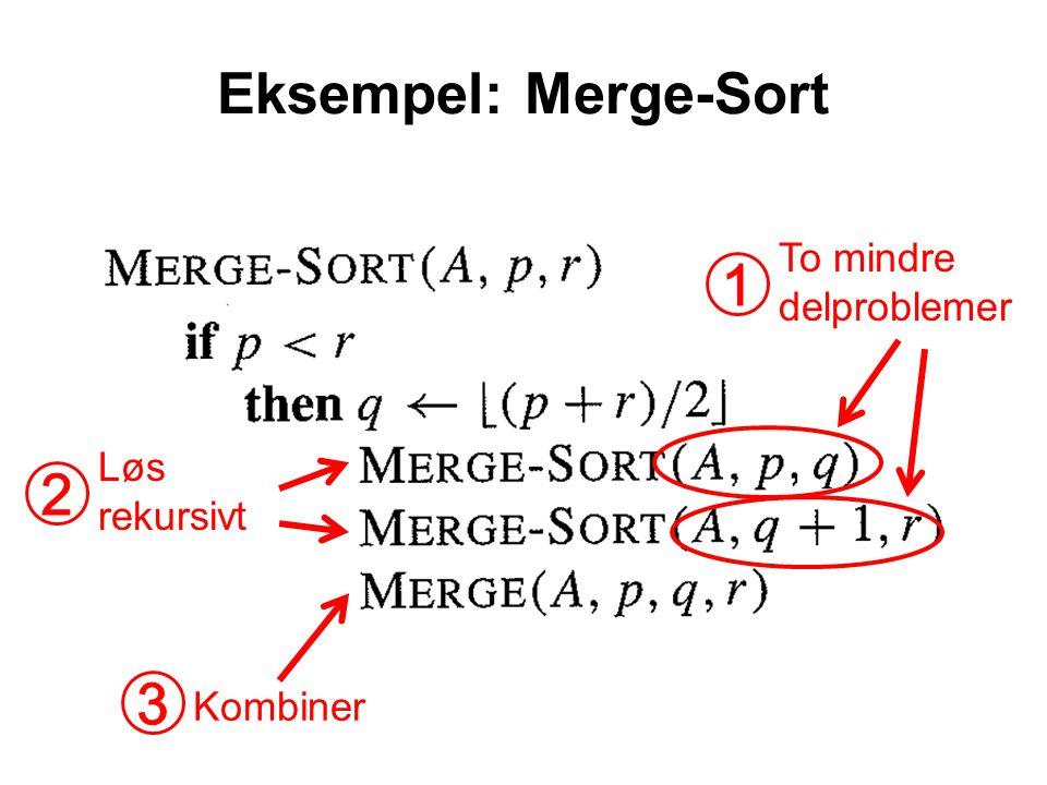 Eksempel: Merge-Sort 1 2 3 To mindre delproblemer Løs rekursivt
