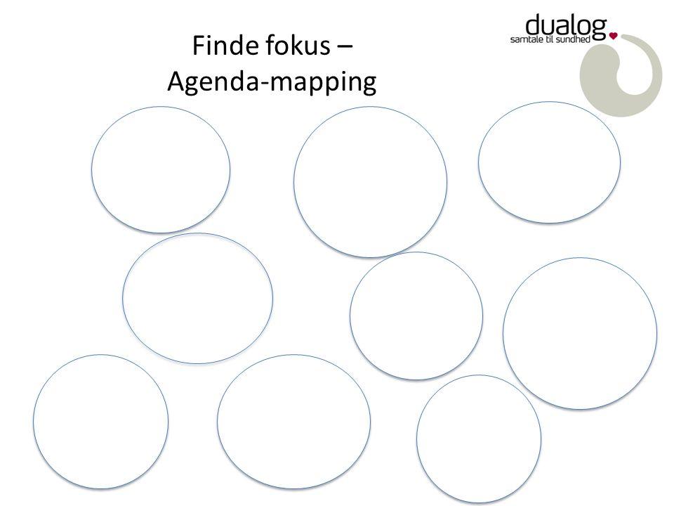 Finde fokus – Agenda-mapping