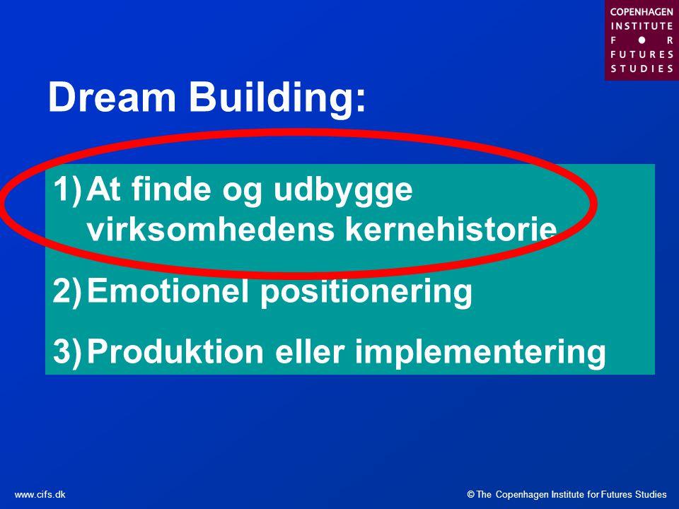 Dream Building: At finde og udbygge virksomhedens kernehistorie