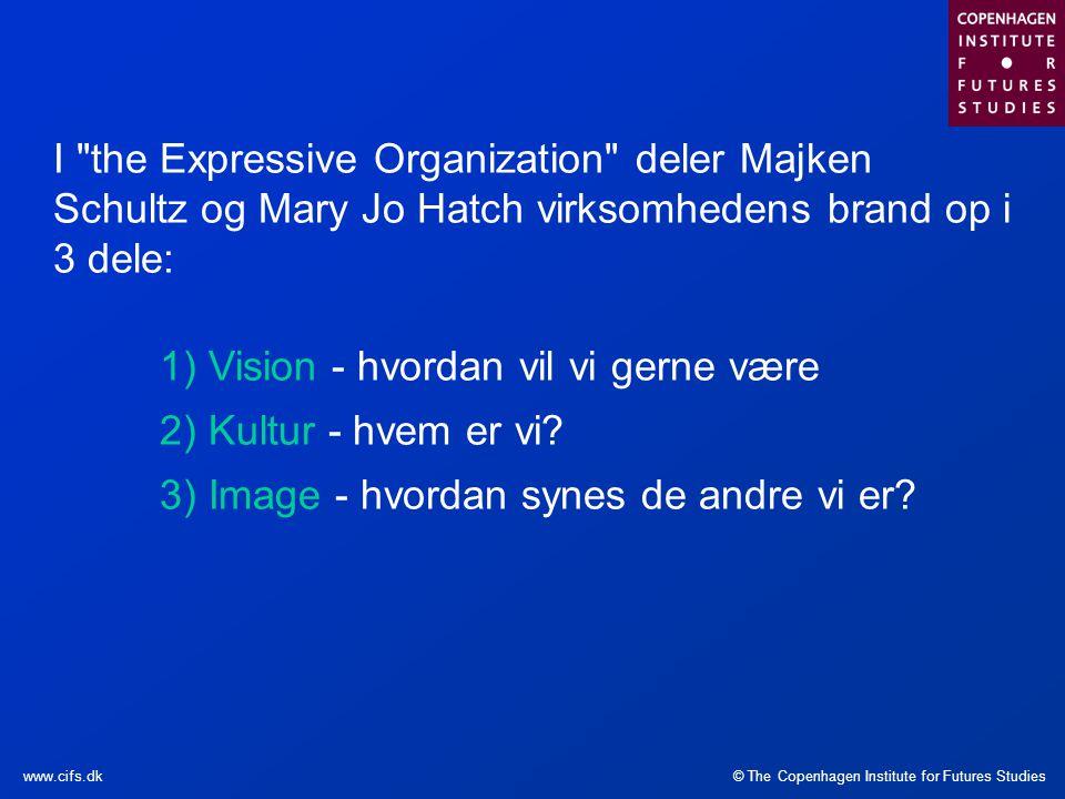 I the Expressive Organization deler Majken Schultz og Mary Jo Hatch virksomhedens brand op i 3 dele: