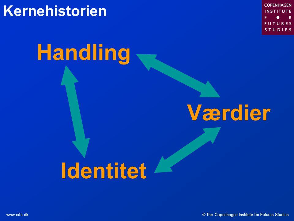 Kernehistorien Handling Værdier Identitet