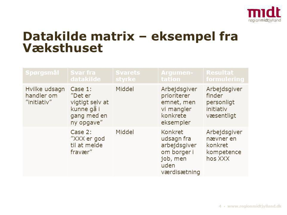 Datakilde matrix – eksempel fra Væksthuset