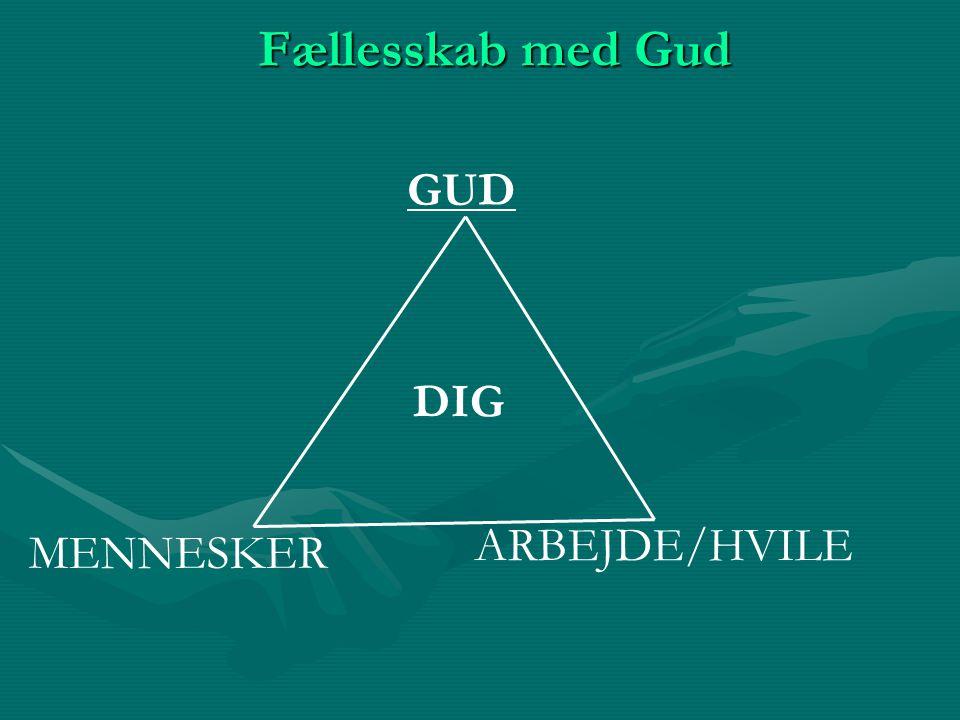 Fællesskab med Gud GUD DIG ARBEJDE/HVILE MENNESKER