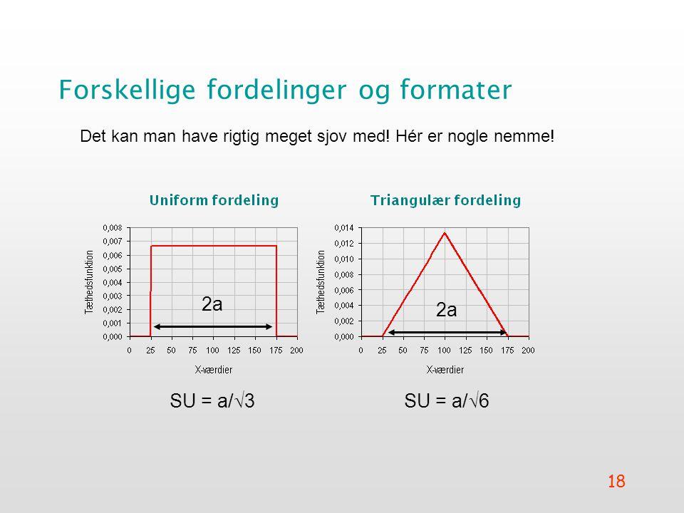 Forskellige fordelinger og formater
