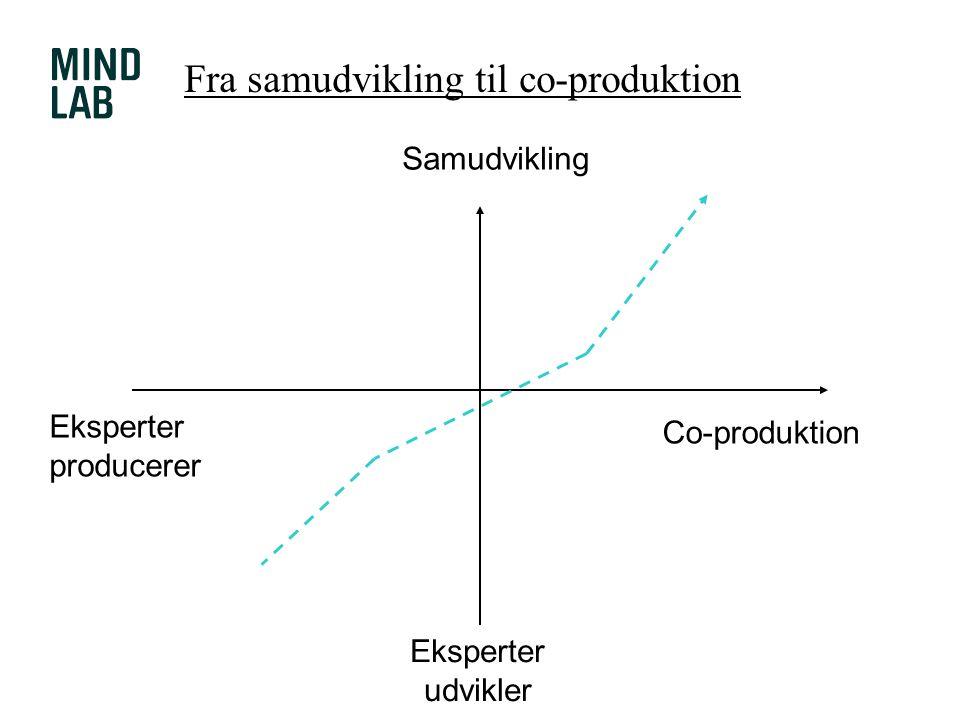 Fra samudvikling til co-produktion