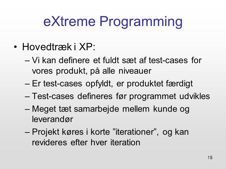 eXtreme Programming Hovedtræk i XP: