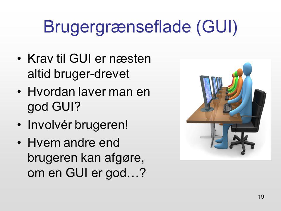 Brugergrænseflade (GUI)