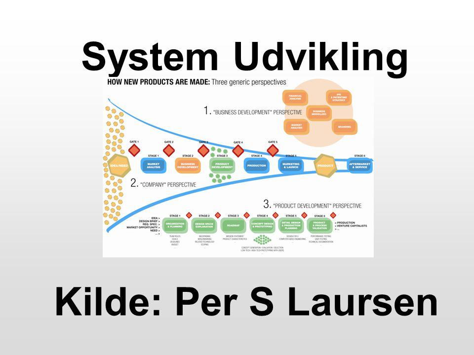 System Udvikling Kilde: Per S Laursen