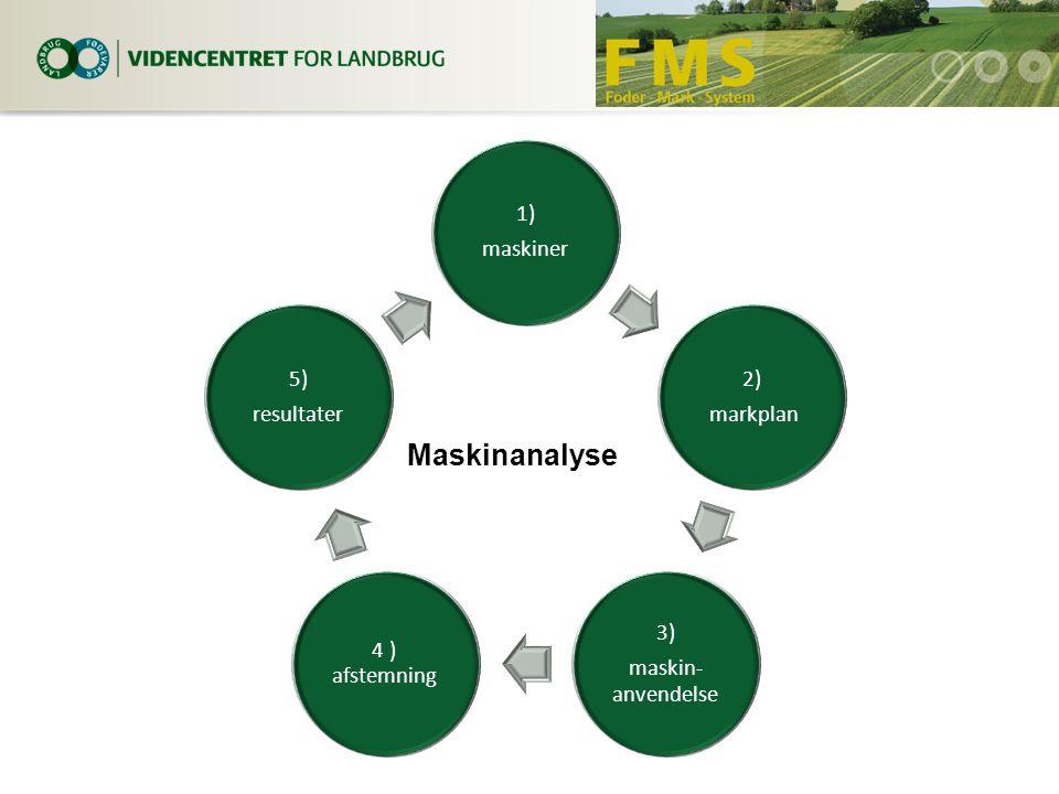 Maskinanalyse 1) maskiner 2) markplan 3) maskin-anvendelse