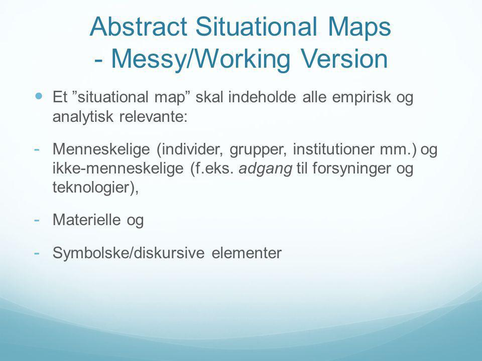 Abstract Situational Maps - Messy/Working Version