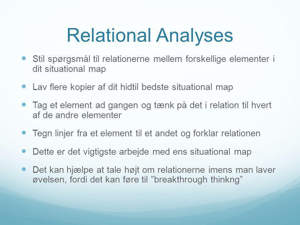 Relational Analyses Stil spørgsmål til relationerne mellem forskellige elementer i dit situational map.