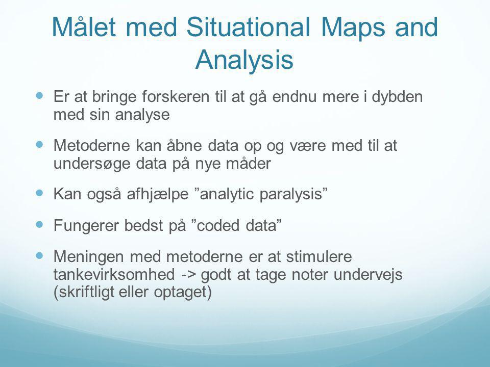 Målet med Situational Maps and Analysis