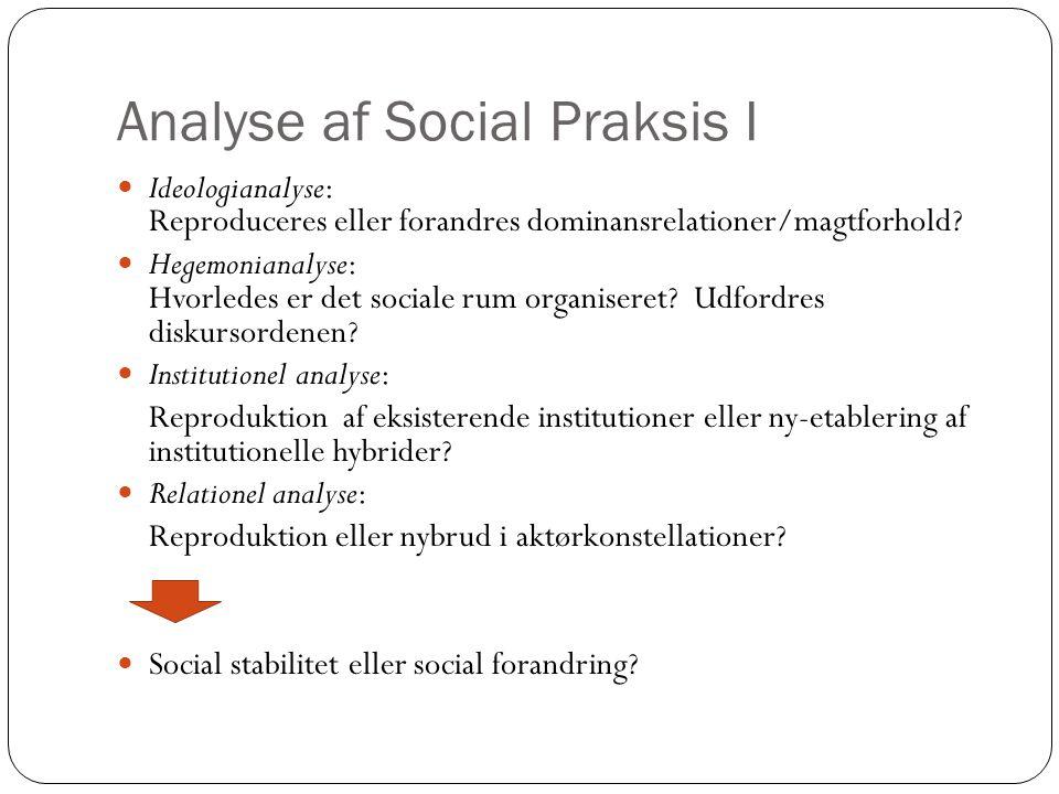 Analyse af Social Praksis I
