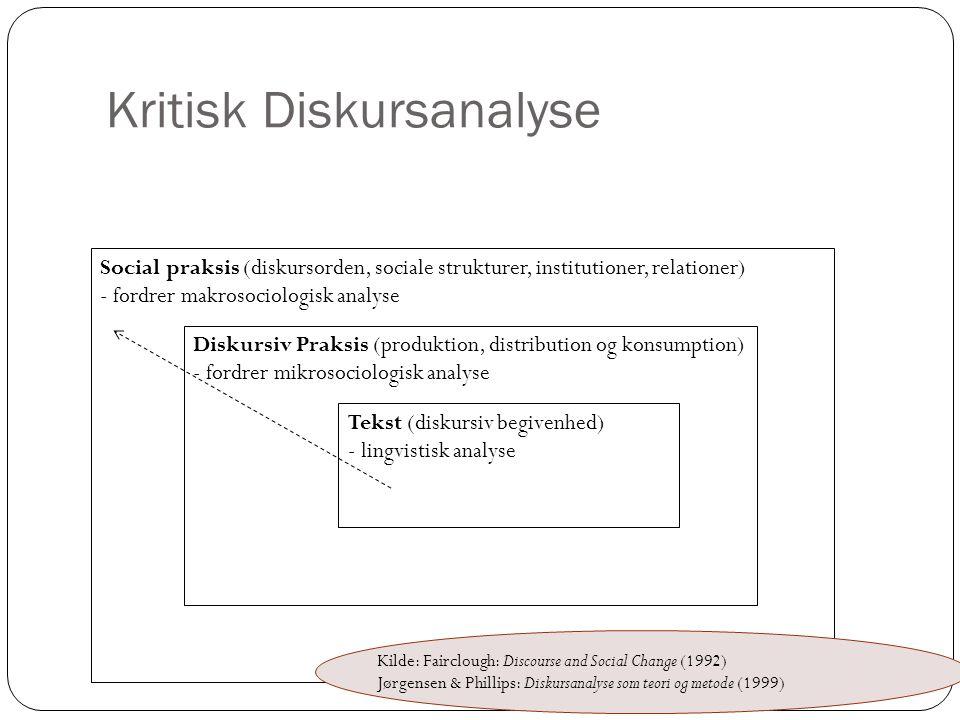 Kritisk Diskursanalyse