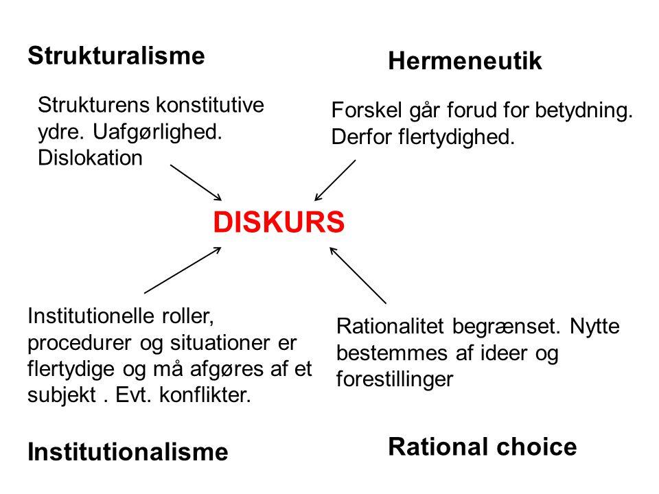 DISKURS Strukturalisme Hermeneutik Rational choice Institutionalisme