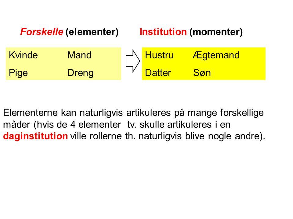 Forskelle (elementer) Institution (momenter)