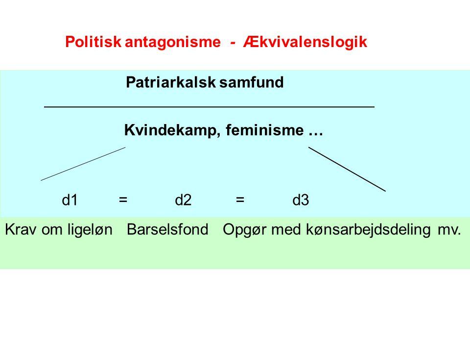 Politisk antagonisme - Ækvivalenslogik