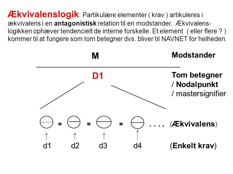 Ækvivalenslogik: Partikulære elementer ( krav ) artikuleres i ækvivalens i en antagonistisk relation til en modstander. Ækvivalens-logikken ophæver tendencielt de interne forskelle. Et element ( eller flere ) kommer til at fungere som tom betegner dvs. bliver til NAVNET for helheden.