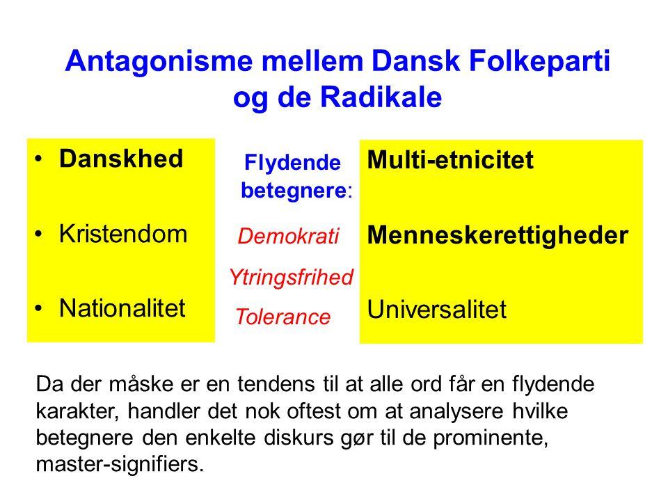 Antagonisme mellem Dansk Folkeparti og de Radikale