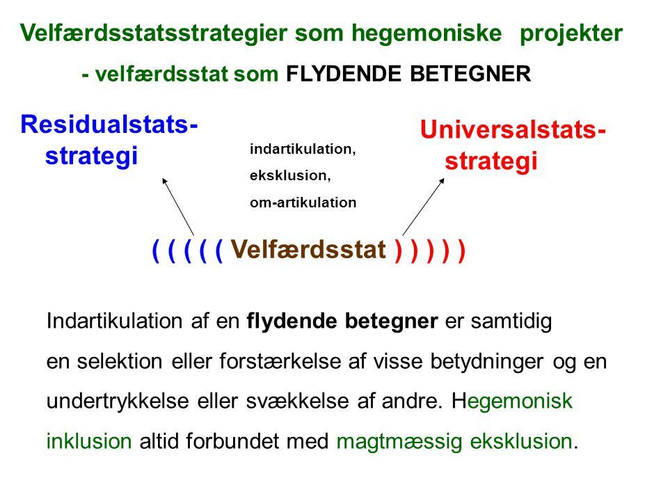 Residualstats- strategi Universalstats- strategi