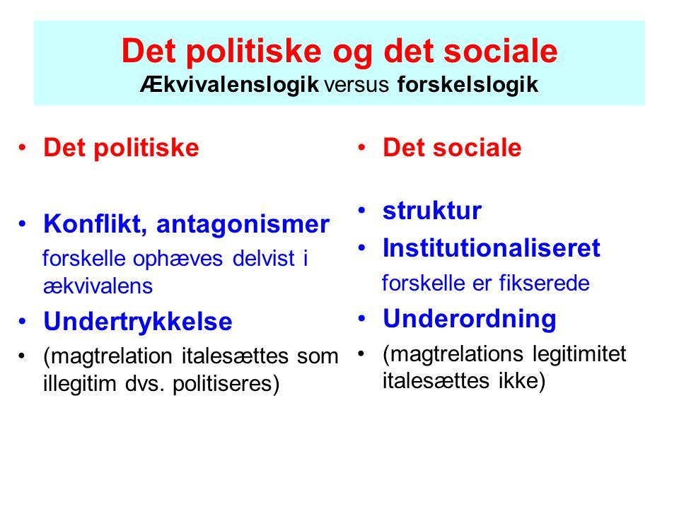 Det politiske og det sociale Ækvivalenslogik versus forskelslogik