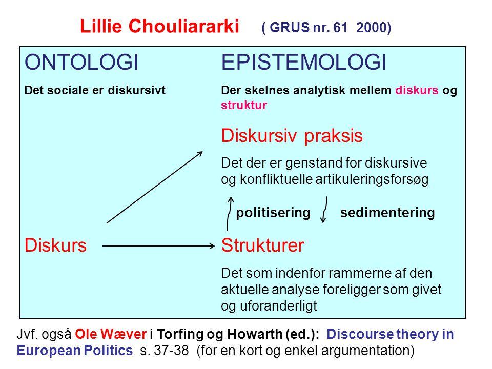 ONTOLOGI EPISTEMOLOGI