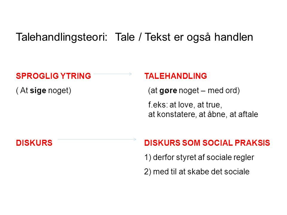 Talehandlingsteori: Tale / Tekst er også handlen