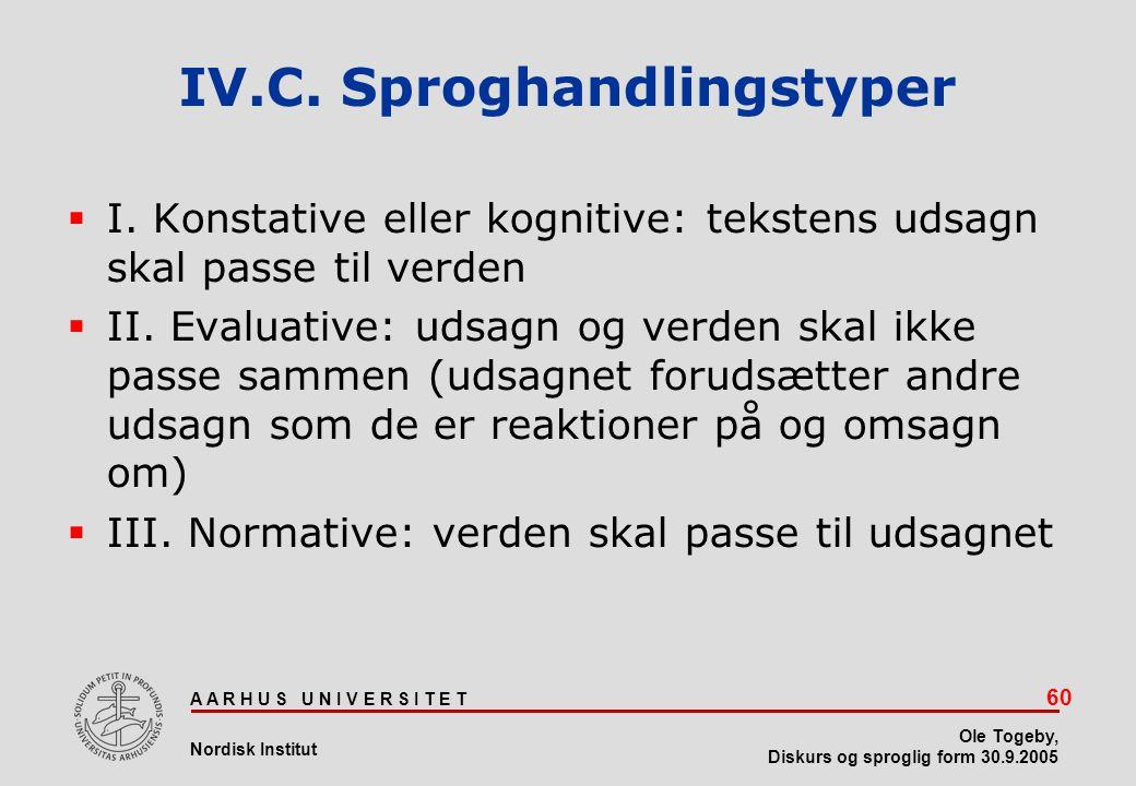 IV.C. Sproghandlingstyper