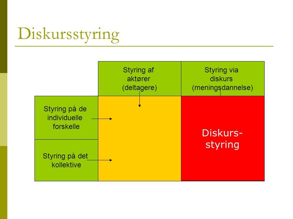 Diskursstyring Diskurs- styring Styring af aktører (deltagere)