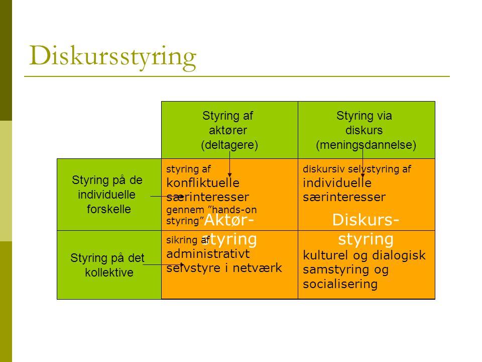Diskursstyring Aktør- styring Diskurs- styring Styring af aktører