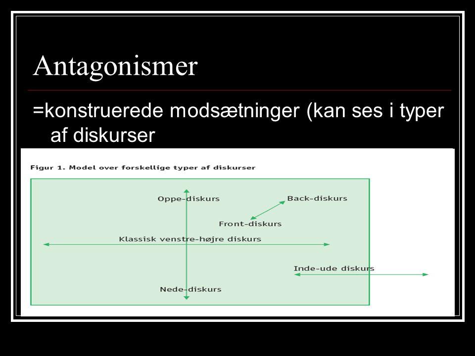 Antagonismer =konstruerede modsætninger (kan ses i typer af diskurser