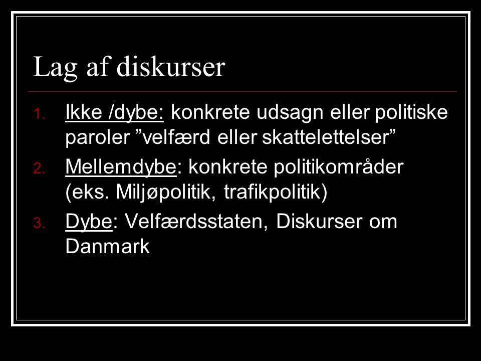 Lag af diskurser Ikke /dybe: konkrete udsagn eller politiske paroler velfærd eller skattelettelser