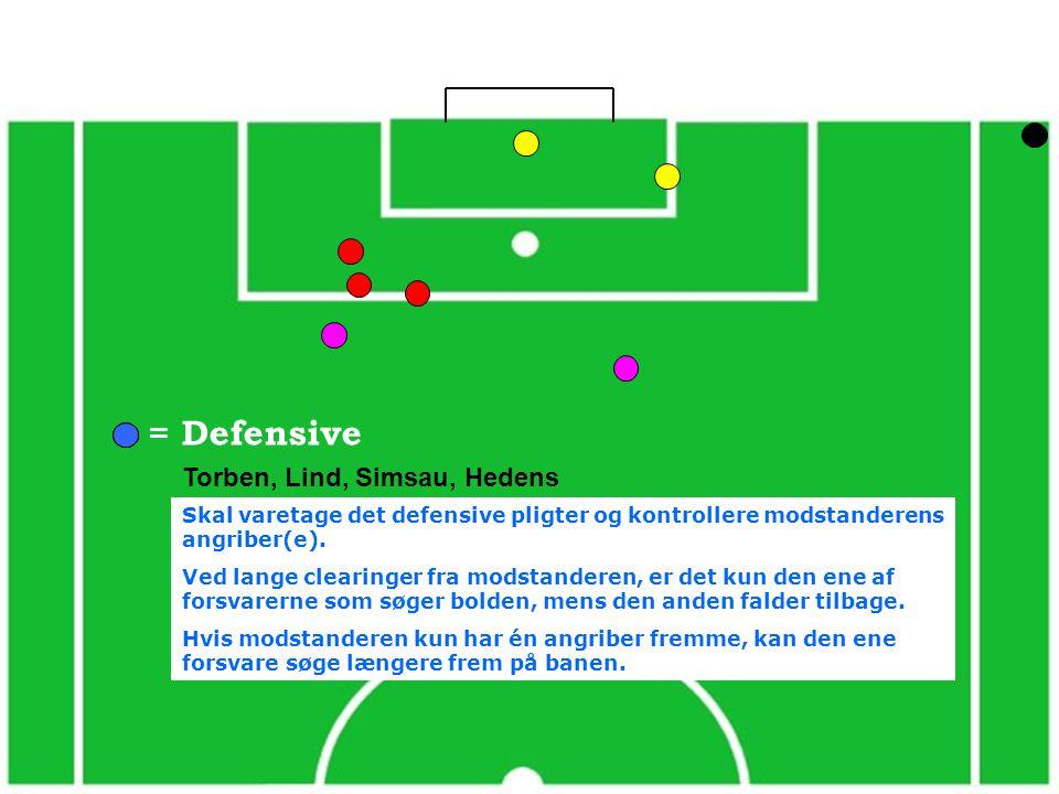 = Defensive Torben, Lind, Simsau, Hedens