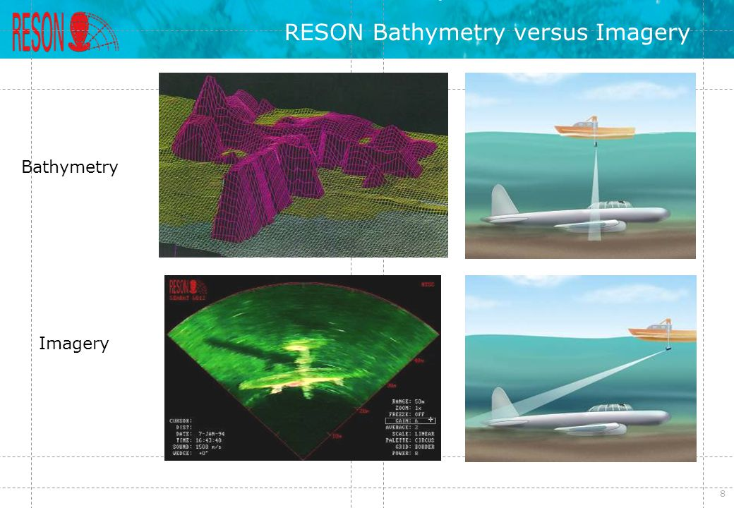 RESON Bathymetry versus Imagery