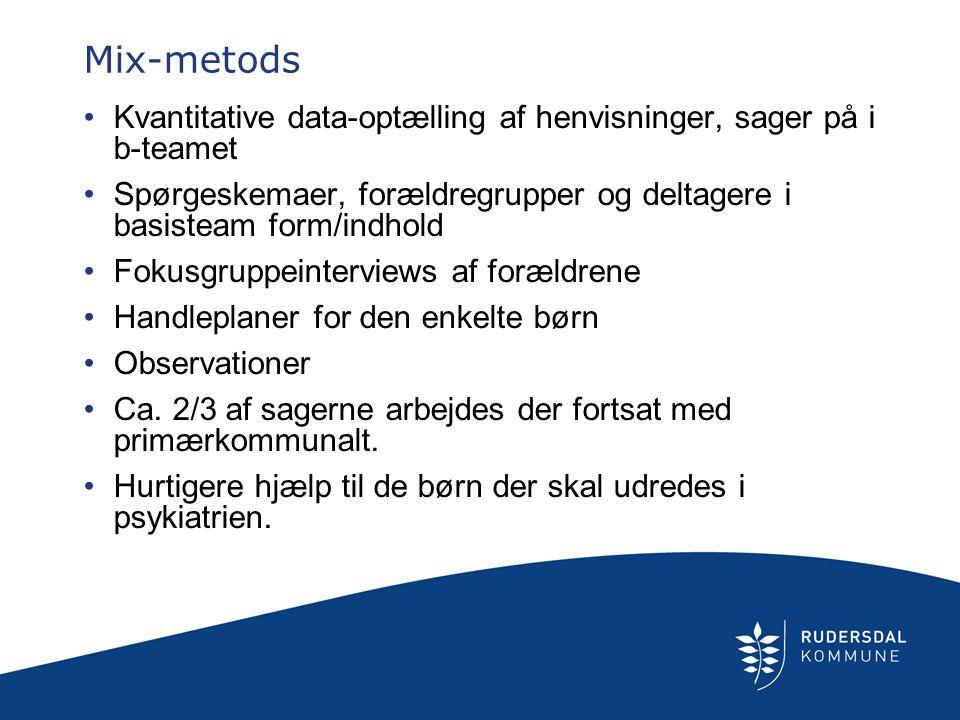 Mix-metods Kvantitative data-optælling af henvisninger, sager på i b-teamet. Spørgeskemaer, forældregrupper og deltagere i basisteam form/indhold.