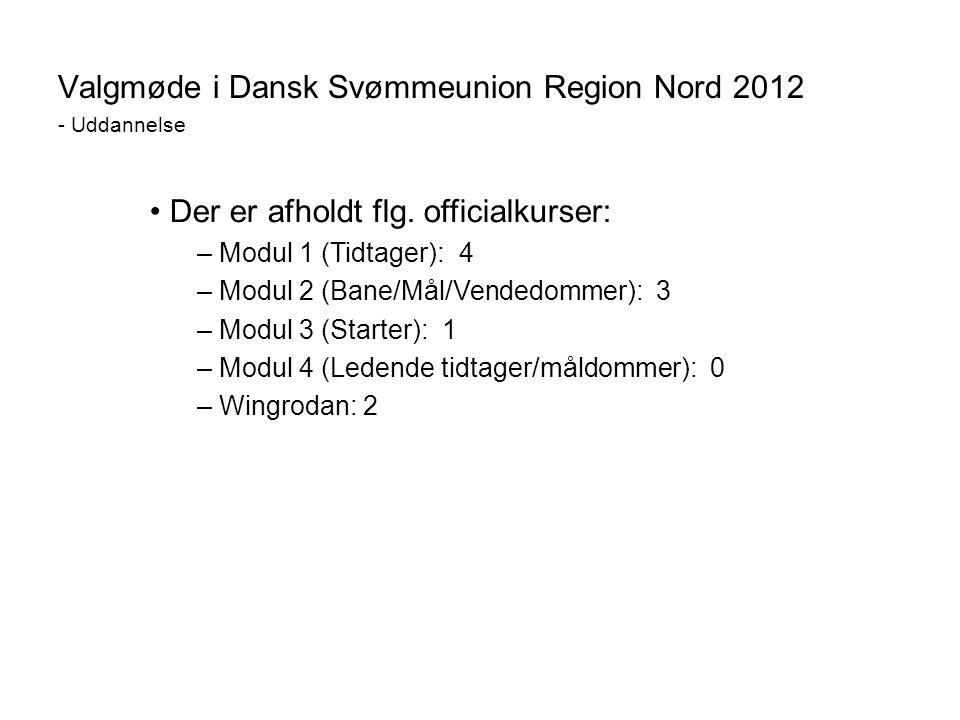 Valgmøde i Dansk Svømmeunion Region Nord 2012 - Uddannelse