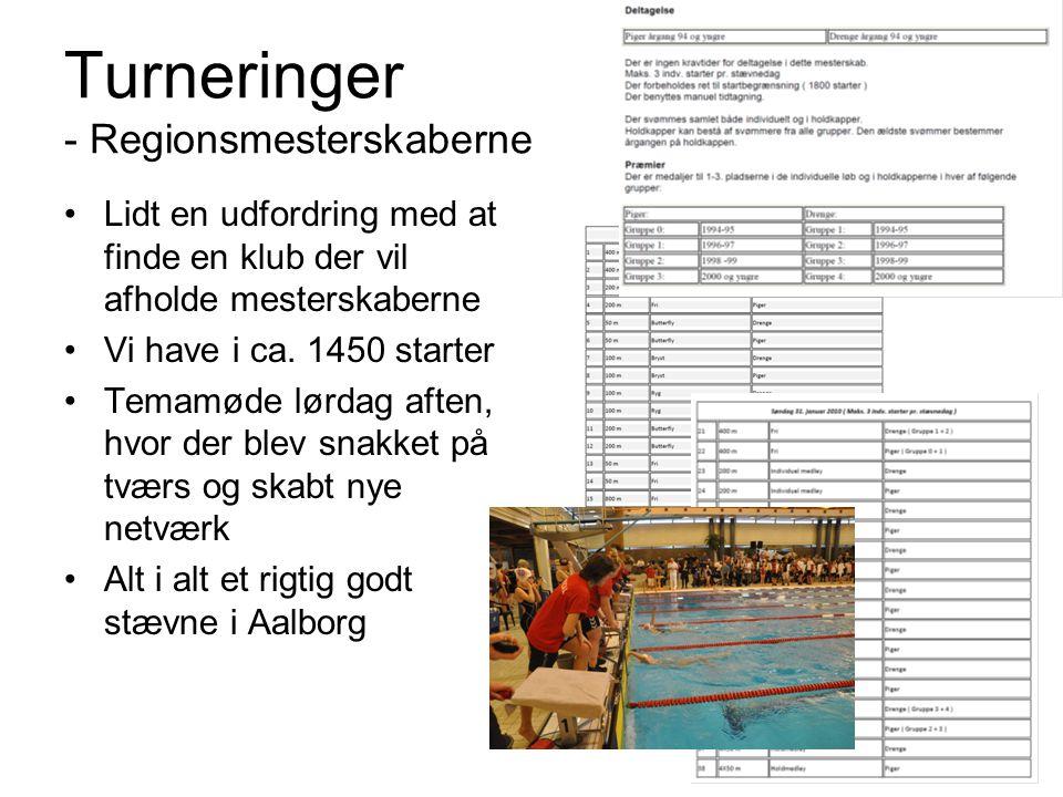 Turneringer - Regionsmesterskaberne