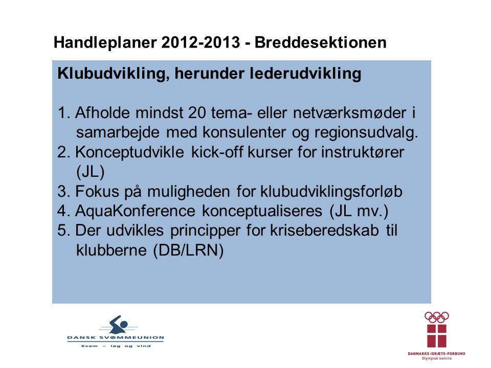 Handleplaner 2012-2013 - Breddesektionen