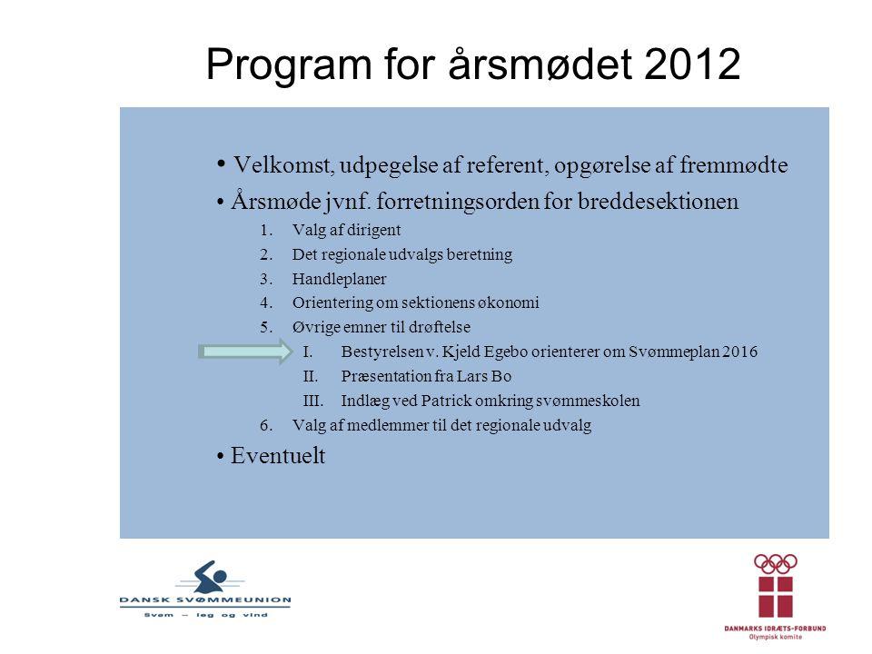 Program for årsmødet 2012 Velkomst, udpegelse af referent, opgørelse af fremmødte. Årsmøde jvnf. forretningsorden for breddesektionen.