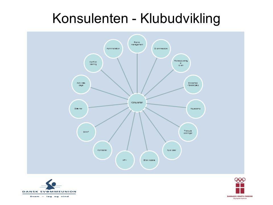 Konsulenten - Klubudvikling