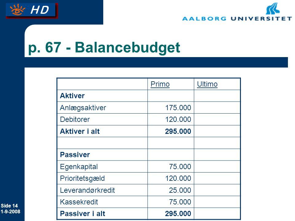 p. 67 - Balancebudget Primo Ultimo Aktiver Anlægsaktiver 175.000