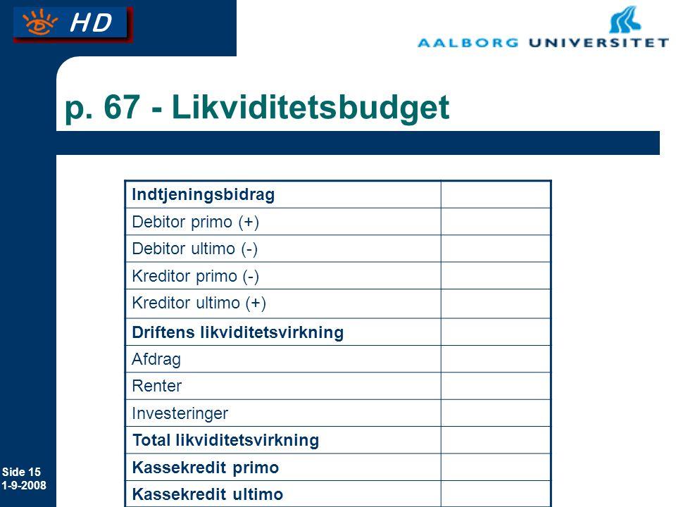 p. 67 - Likviditetsbudget Indtjeningsbidrag Debitor primo (+)
