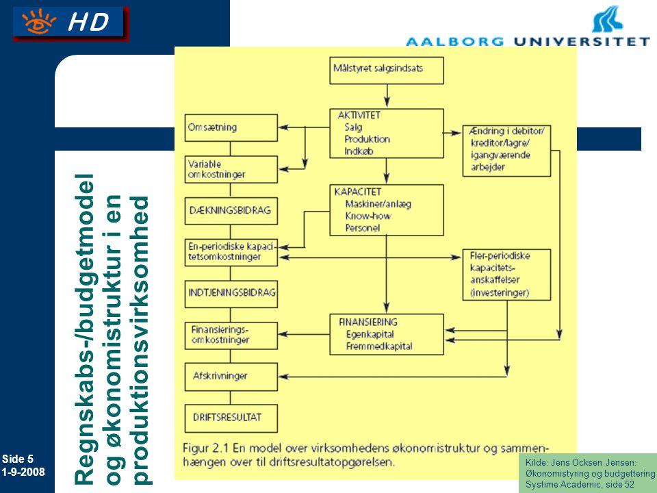 Regnskabs-/budgetmodel og økonomistruktur i en produktionsvirksomhed